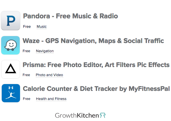 App Store Title Optimization - Growth Kitchen
