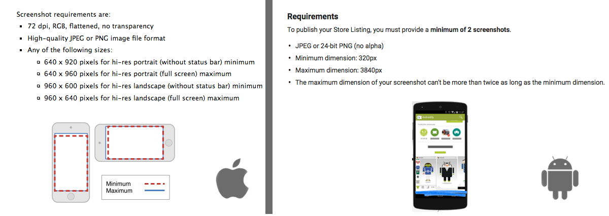 app store and google play screenshot guidelines